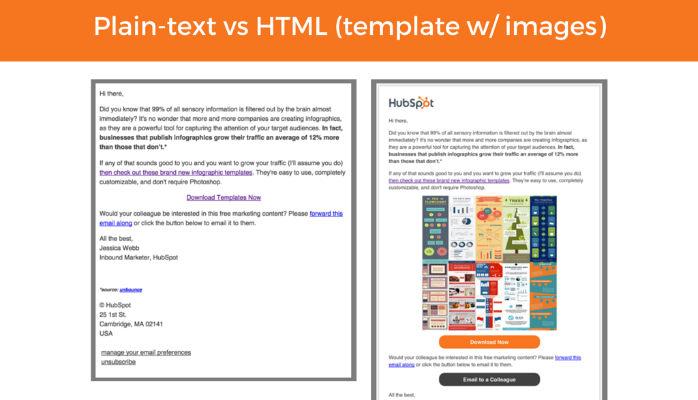 Plain-text VS HTML email
